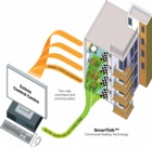Evinox, communal space heating, heat interface unit