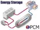 Phase change, energy storage,  Phase Change Material