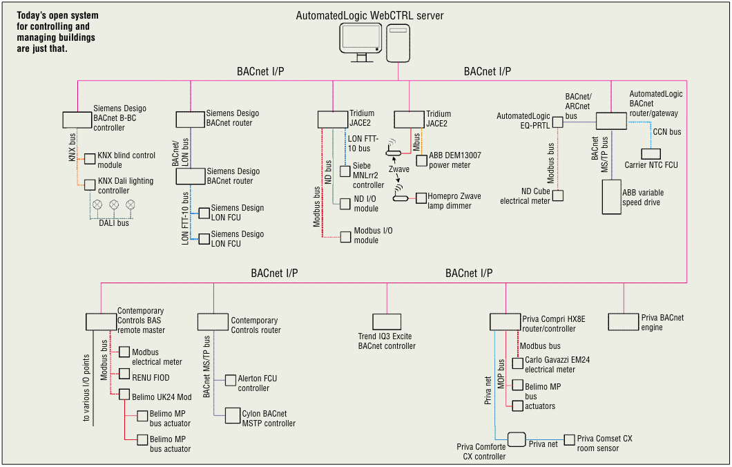 knx connection diagram knx image wiring diagram knx connection diagram knx auto wiring diagram schematic